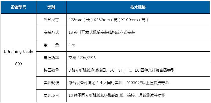 易训Cable 600光纤实训仪(光纤配线端接实验仪).png